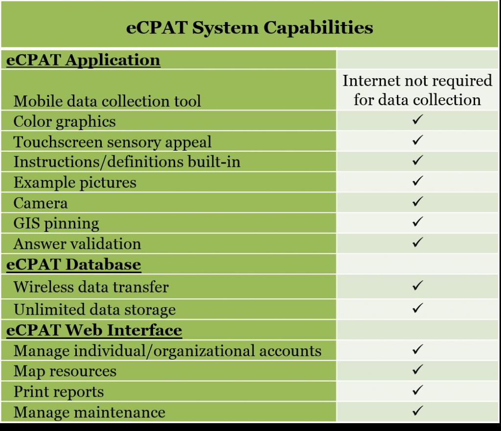 eCPAT Capabilities (2)
